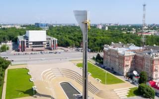 Дома Ростова-на-Дону — история и современность