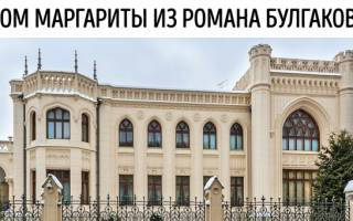 Интересные места москвы в центре