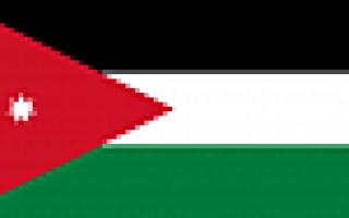 Иордания чем славится
